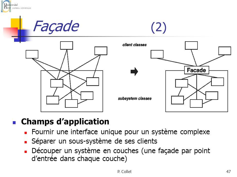 P. Collet47 Façade (2) Champs dapplication Fournir une interface unique pour un système complexe Séparer un sous-système de ses clients Découper un sy