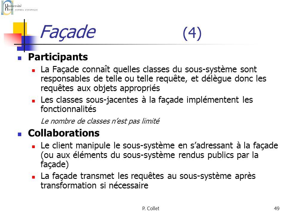 P. Collet49 Façade (4) Participants La Façade connaît quelles classes du sous-système sont responsables de telle ou telle requête, et délègue donc les