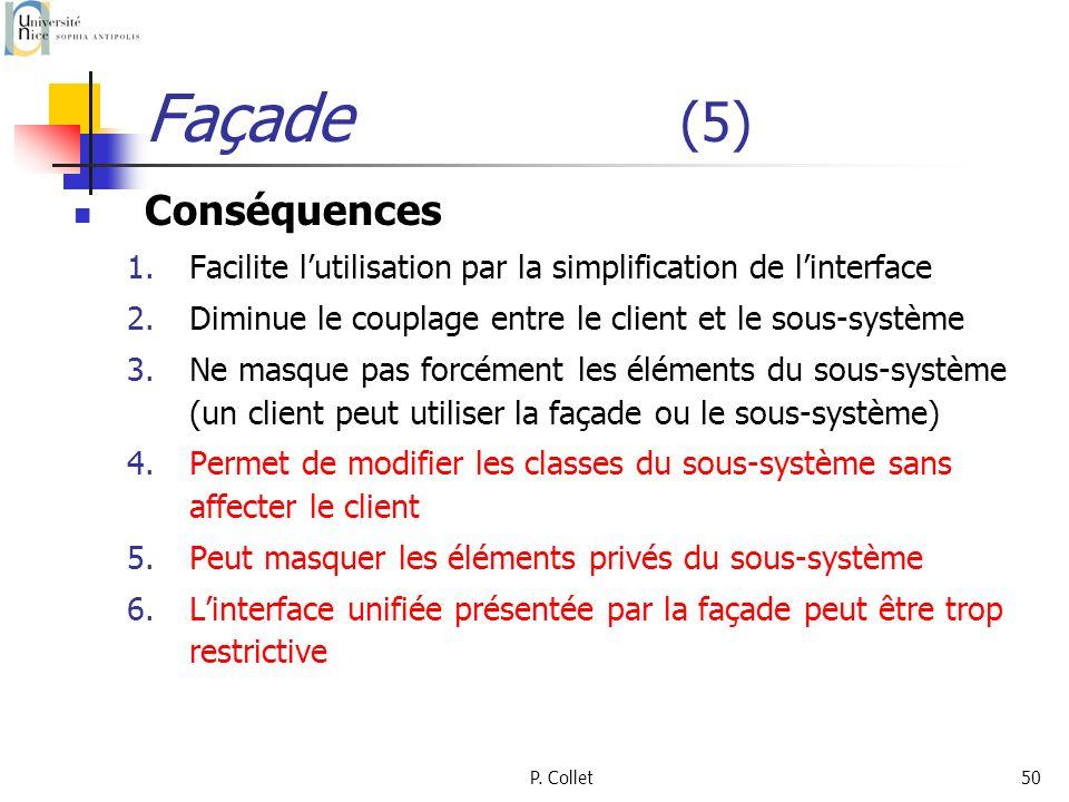 P. Collet50 Façade (5) Conséquences 1.Facilite lutilisation par la simplification de linterface 2.Diminue le couplage entre le client et le sous-systè