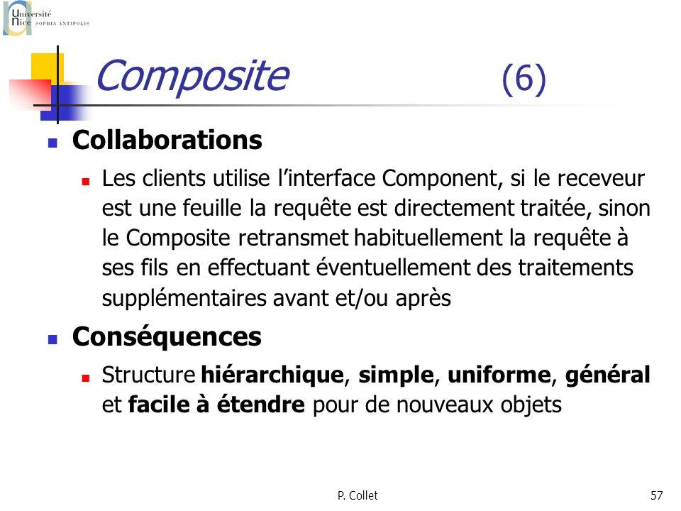 P. Collet57 Composite (6) Collaborations Les clients utilise linterface Component, si le receveur est une feuille la requête est directement traitée,