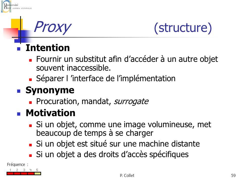P. Collet59 Proxy (structure) Intention Fournir un substitut afin daccéder à un autre objet souvent inaccessible. Séparer l interface de limplémentati