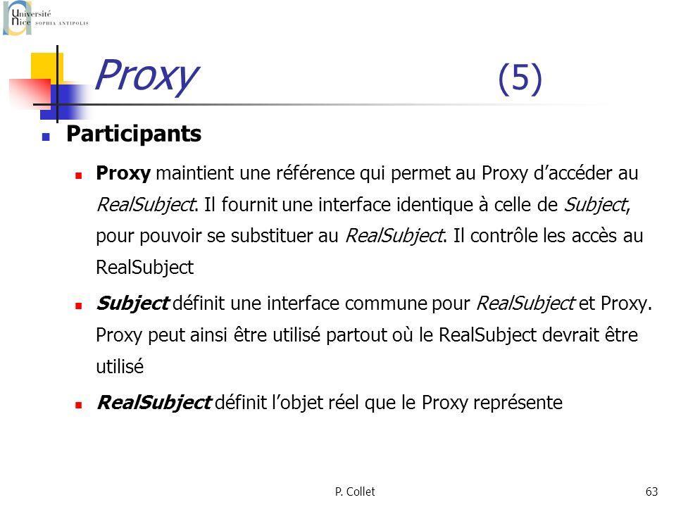P. Collet63 Proxy (5) Participants Proxy maintient une référence qui permet au Proxy daccéder au RealSubject. Il fournit une interface identique à cel