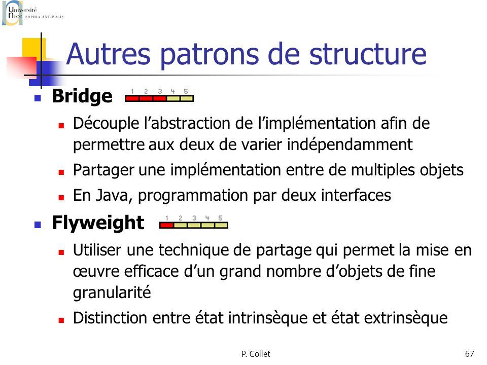 P. Collet67 Autres patrons de structure Bridge Découple labstraction de limplémentation afin de permettre aux deux de varier indépendamment Partager u