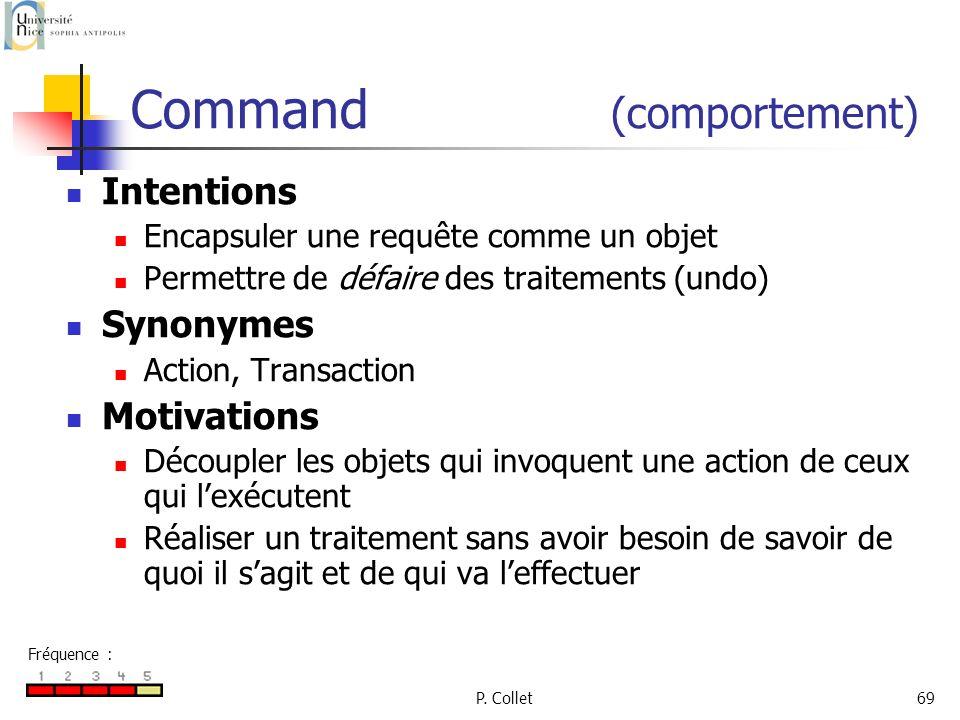 P. Collet69 Command (comportement) Intentions Encapsuler une requête comme un objet Permettre de défaire des traitements (undo) Synonymes Action, Tran