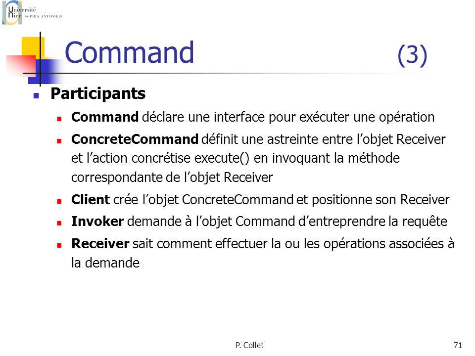 P. Collet71 Command (3) Participants Command déclare une interface pour exécuter une opération ConcreteCommand définit une astreinte entre lobjet Rece