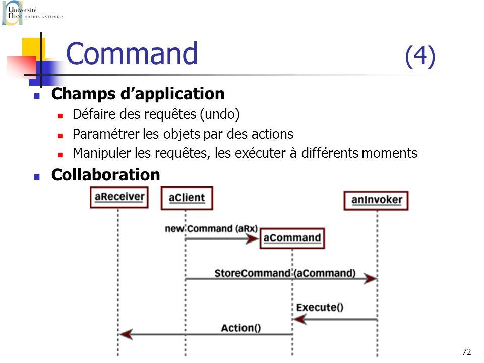 P. Collet72 Command (4) Champs dapplication Défaire des requêtes (undo) Paramétrer les objets par des actions Manipuler les requêtes, les exécuter à d