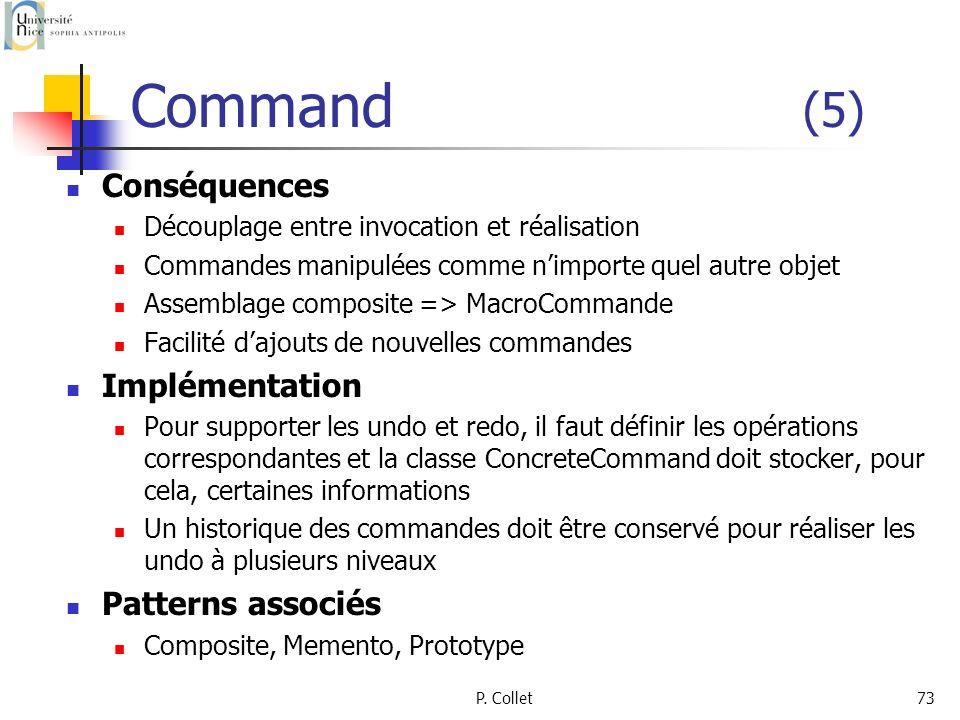 P. Collet73 Command (5) Conséquences Découplage entre invocation et réalisation Commandes manipulées comme nimporte quel autre objet Assemblage compos