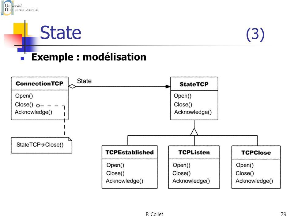P. Collet79 State (3) Exemple : modélisation