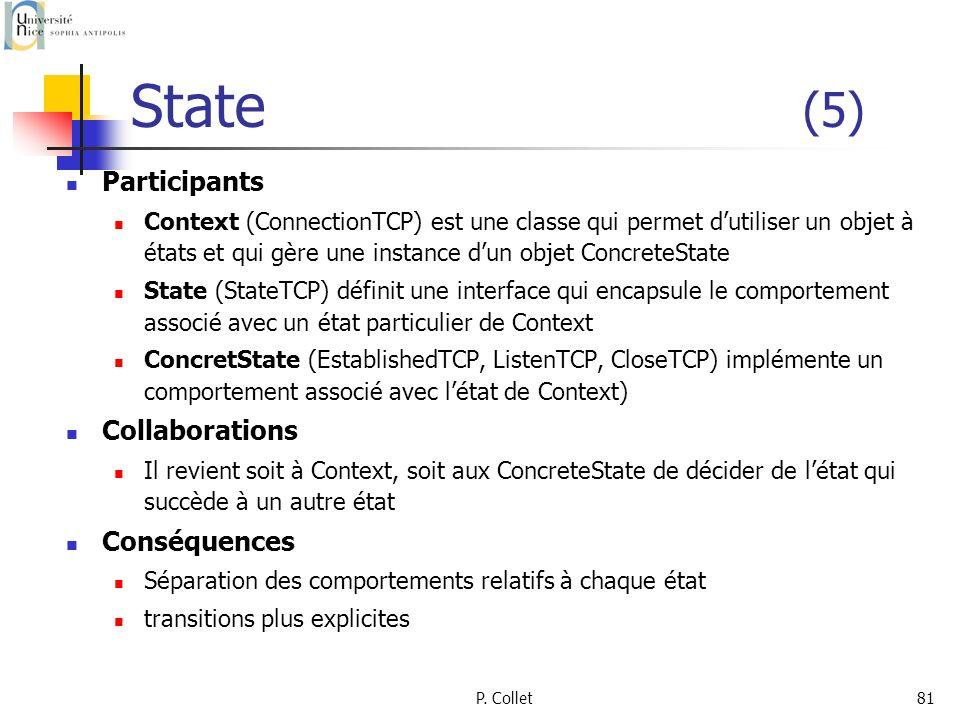 P. Collet81 Participants Context (ConnectionTCP) est une classe qui permet dutiliser un objet à états et qui gère une instance dun objet ConcreteState