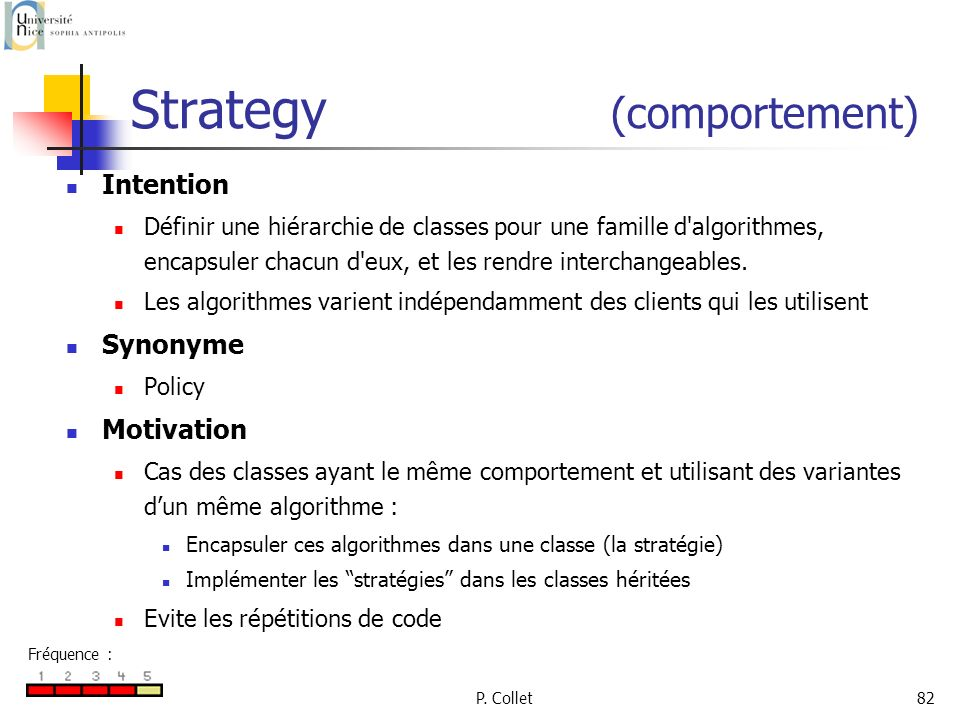 P. Collet82 Strategy (comportement) Intention Définir une hiérarchie de classes pour une famille d'algorithmes, encapsuler chacun d'eux, et les rendre