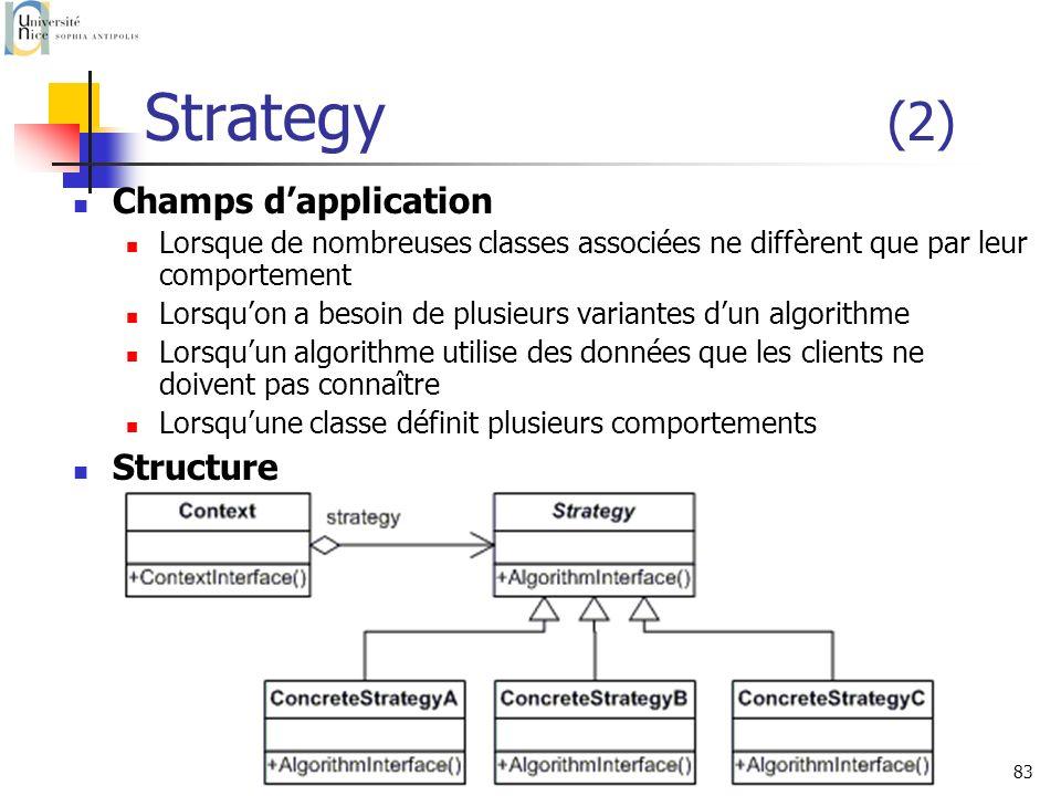 P. Collet83 Strategy (2) Champs dapplication Lorsque de nombreuses classes associées ne diffèrent que par leur comportement Lorsquon a besoin de plusi