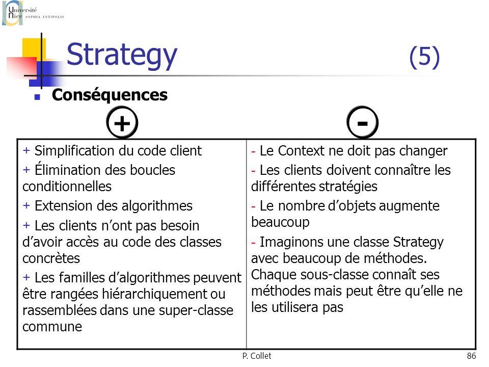 P. Collet86 Strategy (5) + Simplification du code client + Élimination des boucles conditionnelles + Extension des algorithmes + Les clients nont pas