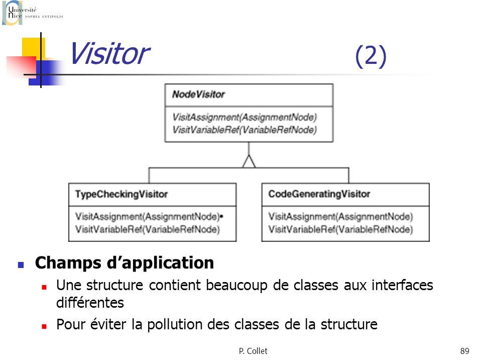 P. Collet89 Visitor (2) Champs dapplication Une structure contient beaucoup de classes aux interfaces différentes Pour éviter la pollution des classes