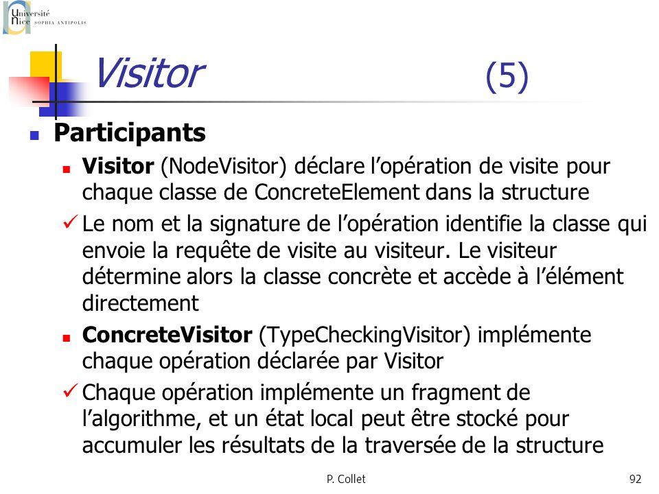 P. Collet92 Visitor (5) Participants Visitor (NodeVisitor) déclare lopération de visite pour chaque classe de ConcreteElement dans la structure Le nom