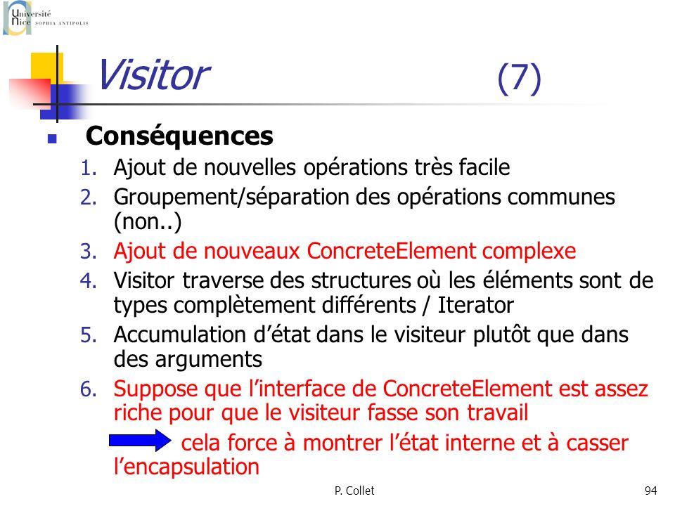 P. Collet94 Visitor (7) Conséquences 1. Ajout de nouvelles opérations très facile 2. Groupement/séparation des opérations communes (non..) 3. Ajout de