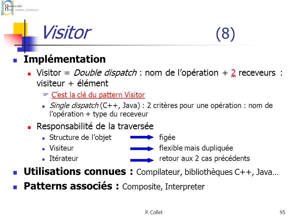P. Collet95 Visitor (8) Implémentation Visitor = Double dispatch : nom de lopération + 2 receveurs : visiteur + élément Cest la clé du pattern Visitor