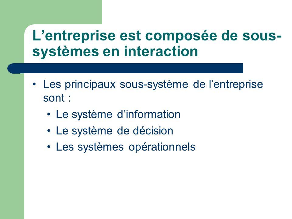 Lentreprise est composée de sous- systèmes en interaction Les principaux sous-système de lentreprise sont : Le système dinformation Le système de déci