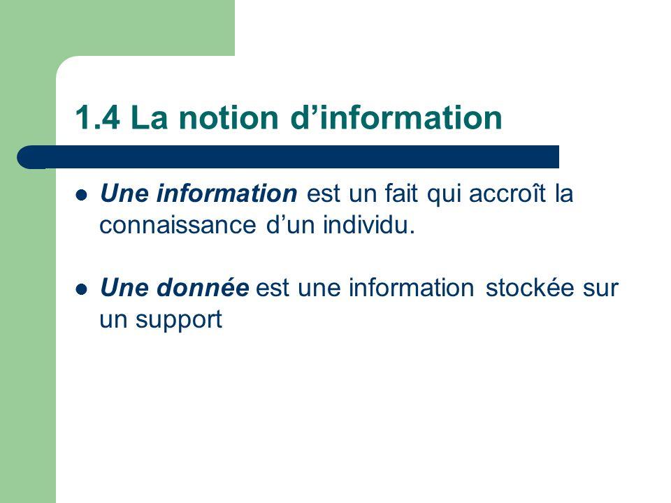 1.4 La notion dinformation Une information est un fait qui accroît la connaissance dun individu. Une donnée est une information stockée sur un support