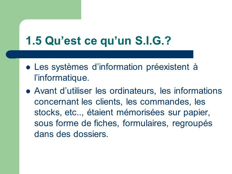 1.5 Quest ce quun S.I.G.? Les systèmes dinformation préexistent à linformatique. Avant dutiliser les ordinateurs, les informations concernant les clie