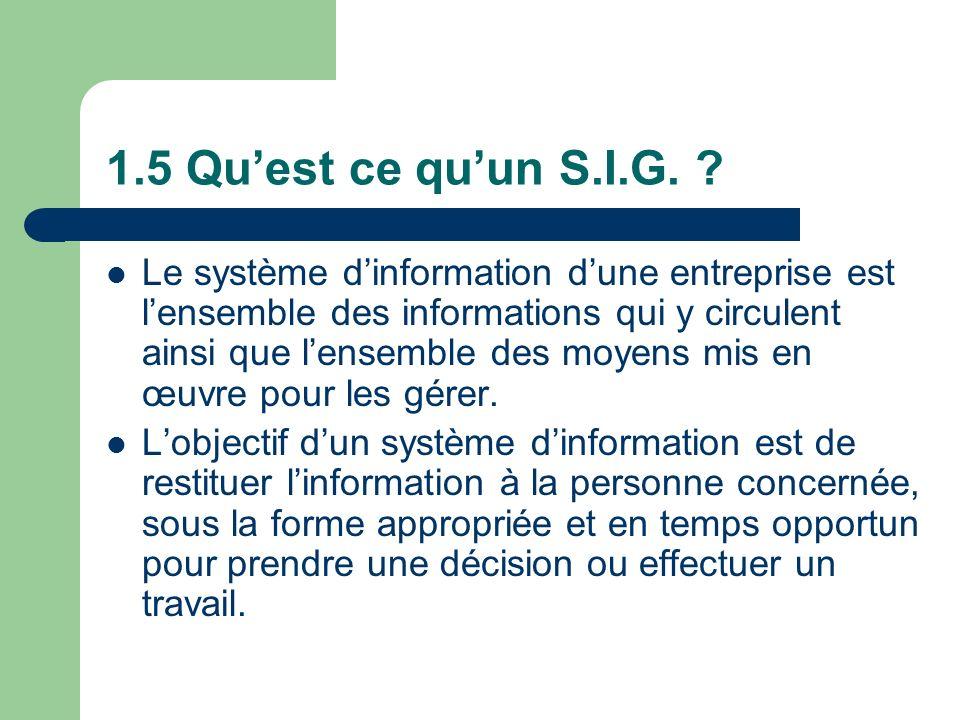 1.5 Quest ce quun S.I.G. ? Le système dinformation dune entreprise est lensemble des informations qui y circulent ainsi que lensemble des moyens mis e