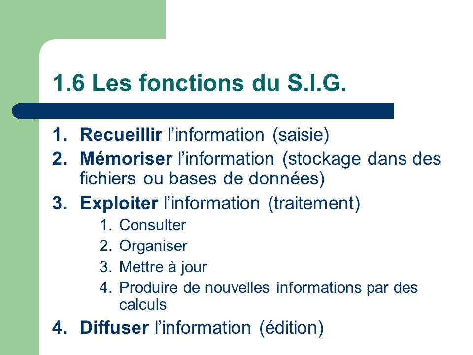 1.6 Les fonctions du S.I.G. 1.Recueillir linformation (saisie) 2.Mémoriser linformation (stockage dans des fichiers ou bases de données) 3.Exploiter l