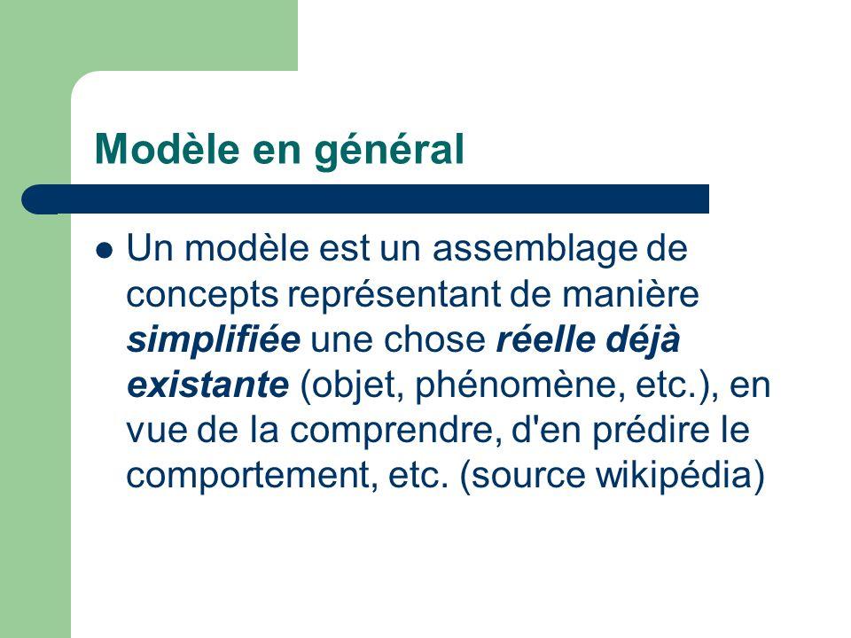 Modèle en général Un modèle est un assemblage de concepts représentant de manière simplifiée une chose réelle déjà existante (objet, phénomène, etc.),