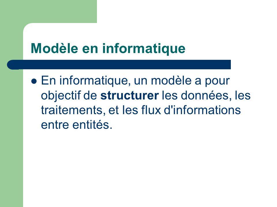 Modèle en informatique En informatique, un modèle a pour objectif de structurer les données, les traitements, et les flux d'informations entre entités