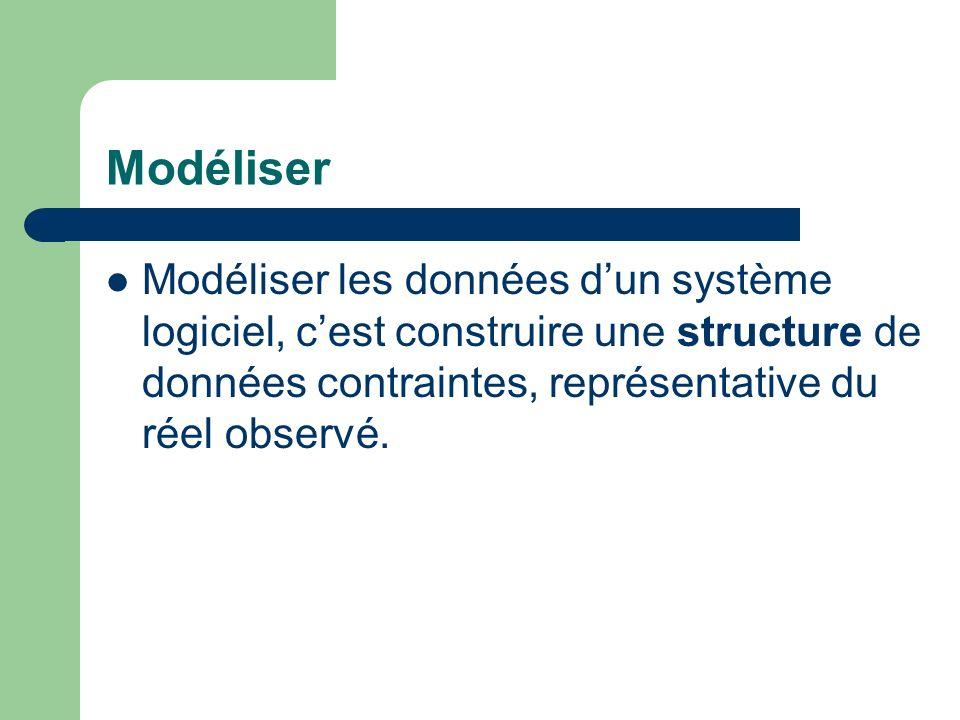 Modéliser Modéliser les données dun système logiciel, cest construire une structure de données contraintes, représentative du réel observé.