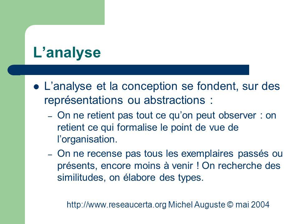 Lanalyse Lanalyse et la conception se fondent, sur des représentations ou abstractions : – On ne retient pas tout ce quon peut observer : on retient c