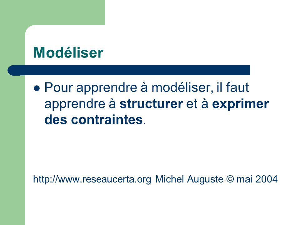Modéliser Pour apprendre à modéliser, il faut apprendre à structurer et à exprimer des contraintes. http://www.reseaucerta.org Michel Auguste © mai 20