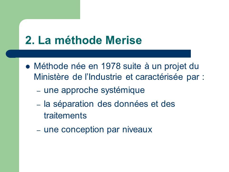 2. La méthode Merise Méthode née en 1978 suite à un projet du Ministère de lIndustrie et caractérisée par : – une approche systémique – la séparation