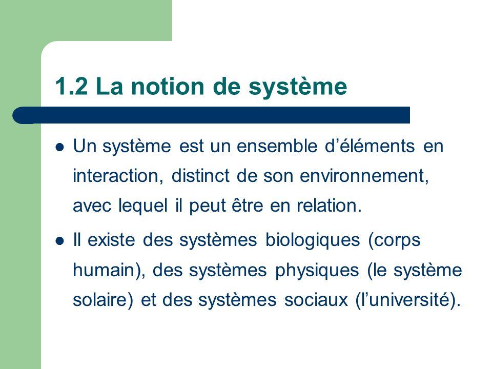 1.2 La notion de système Un système est un ensemble déléments en interaction, distinct de son environnement, avec lequel il peut être en relation. Il