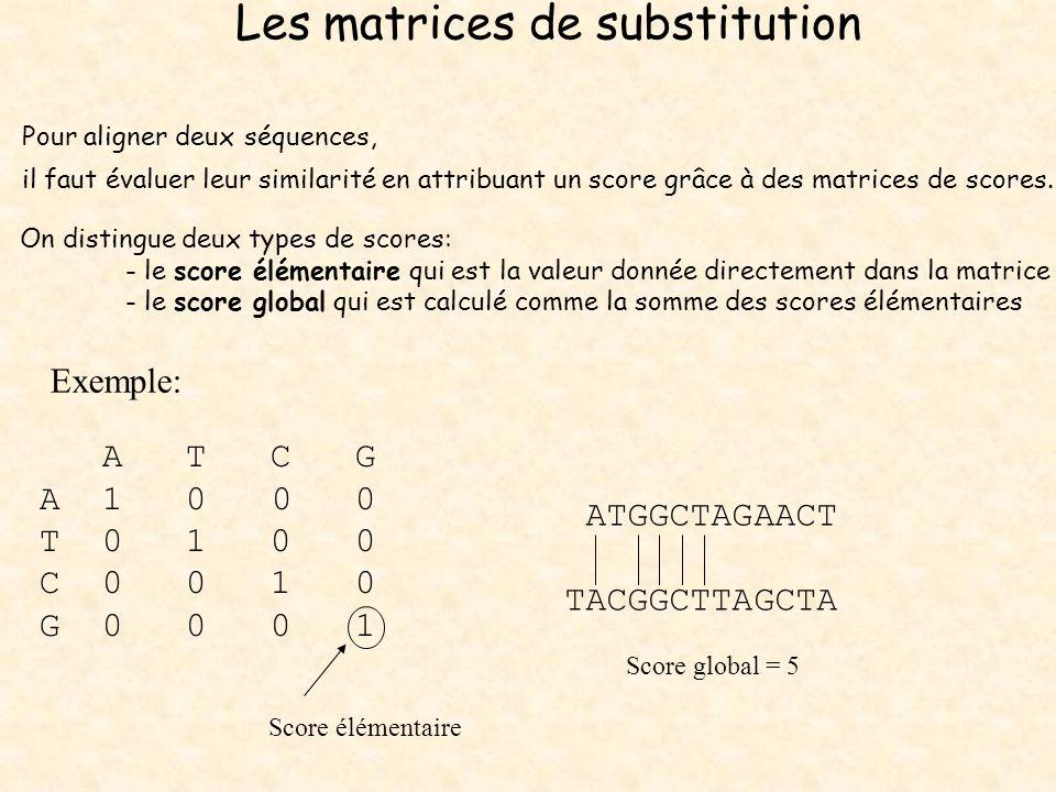 Les matrices de substitution Pour aligner deux séquences, il faut évaluer leur similarité en attribuant un score grâce à des matrices de scores. On di