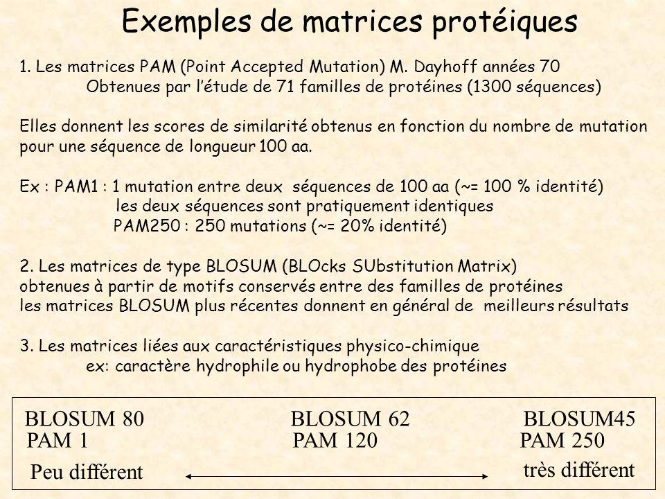 Exemples de matrices protéiques 1. Les matrices PAM (Point Accepted Mutation) M. Dayhoff années 70 Obtenues par létude de 71 familles de protéines (13