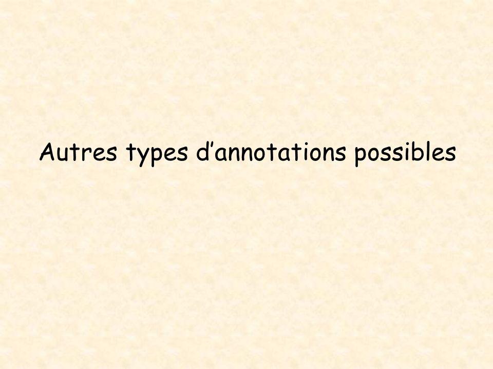 Autres types dannotations possibles