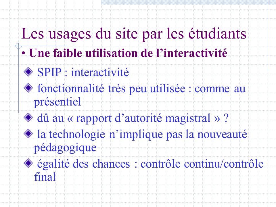 Les usages du site par les étudiants SPIP : interactivité fonctionnalité très peu utilisée : comme au présentiel dû au « rapport dautorité magistral » .