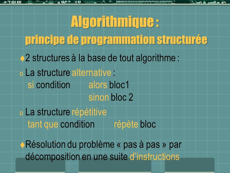 Algorithmique : principe de programmation structurée 2 structures à la base de tout algorithme : o La structure alternative : si condition alors bloc1 sinon bloc 2 o La structure répétitive tant que condition répète bloc Résolution du problème « pas à pas » par décomposition en une suite dinstructions