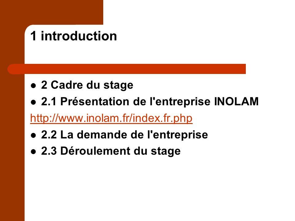 1 introduction 2 Cadre du stage 2.1 Présentation de l entreprise INOLAM http://www.inolam.fr/index.fr.php 2.2 La demande de l entreprise 2.3 Déroulement du stage