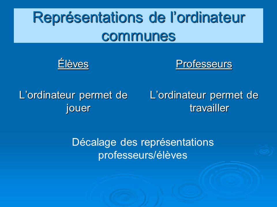 Représentations de lordinateur communes Élèves Lordinateur permet de jouer Professeurs Lordinateur permet de travailler Décalage des représentations professeurs/élèves