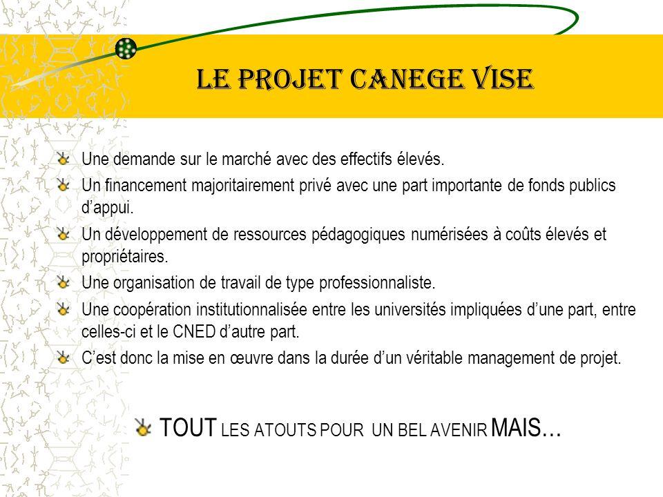 Le projet CANEGE vise Une demande sur le marché avec des effectifs élevés. Un financement majoritairement privé avec une part importante de fonds publ