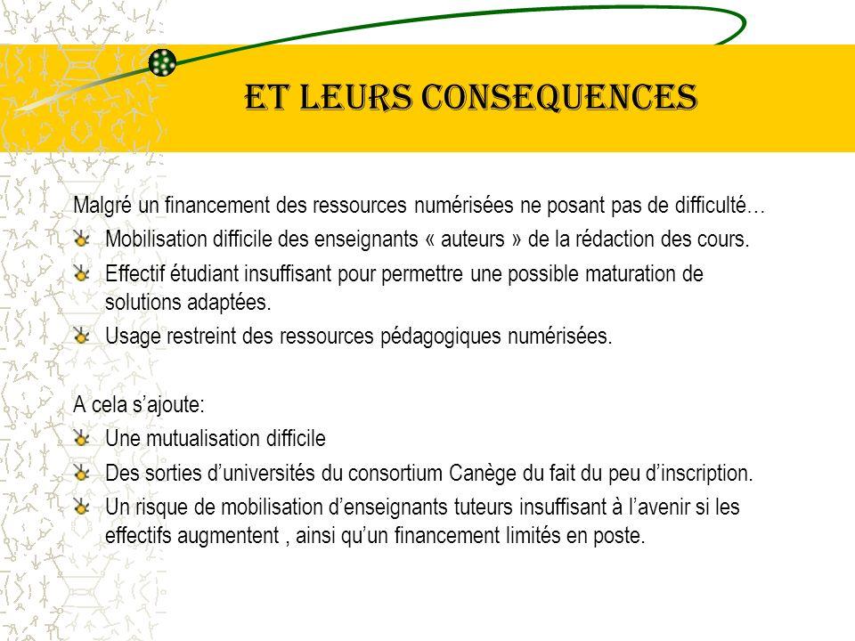 ET LEURS CONSEQUENCES Malgré un financement des ressources numérisées ne posant pas de difficulté… Mobilisation difficile des enseignants « auteurs »