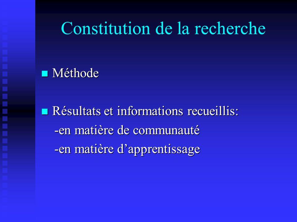 Constitution de la recherche Méthode Méthode Résultats et informations recueillis: Résultats et informations recueillis: -en matière de communauté -en matière de communauté -en matière dapprentissage -en matière dapprentissage