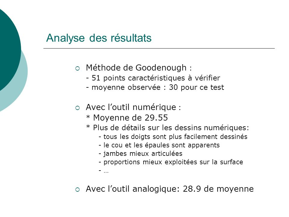 Analyse des résultats Méthode de Goodenough : - 51 points caractéristiques à vérifier - moyenne observée : 30 pour ce test Avec loutil numérique : * Moyenne de 29.55 * Plus de détails sur les dessins numériques: - tous les doigts sont plus facilement dessinés - le cou et les épaules sont apparents - jambes mieux articulées - proportions mieux exploitées sur la surface - … Avec loutil analogique: 28.9 de moyenne