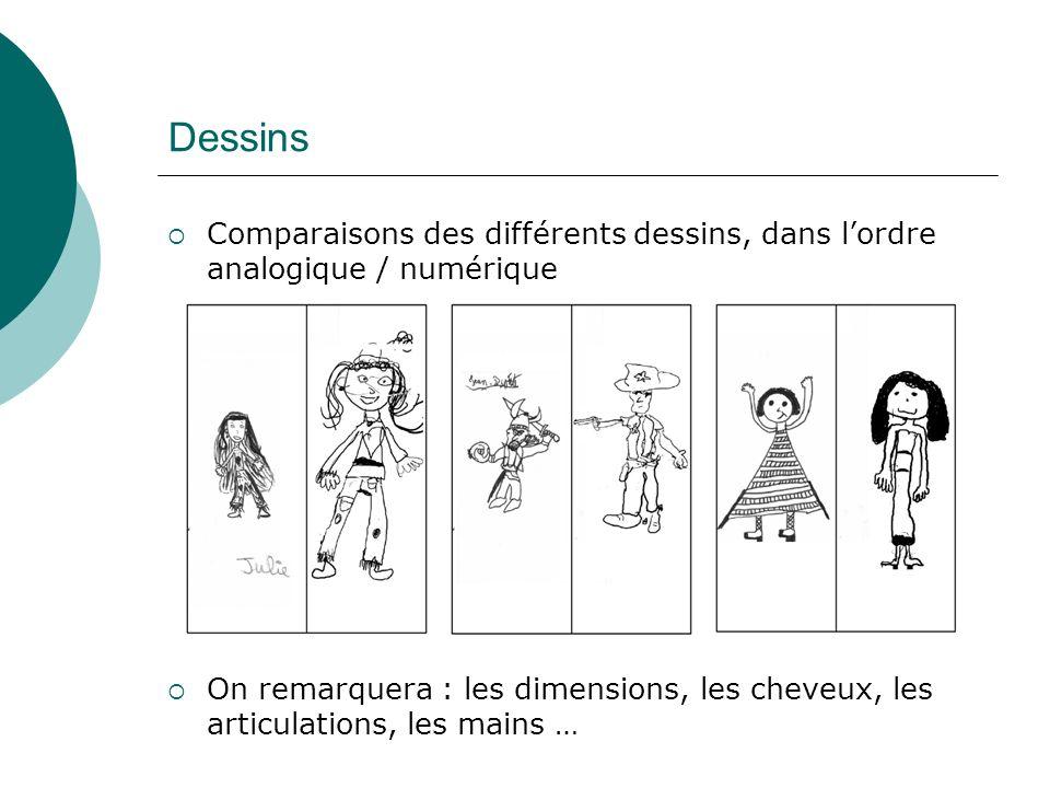 Dessins Comparaisons des différents dessins, dans lordre analogique / numérique On remarquera : les dimensions, les cheveux, les articulations, les mains …