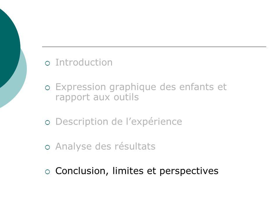 Introduction Expression graphique des enfants et rapport aux outils Description de lexpérience Analyse des résultats Conclusion, limites et perspectives