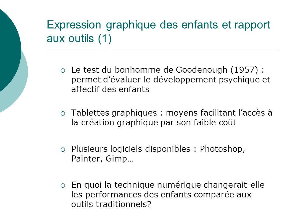 Expression graphique des enfants et rapport aux outils (1) Le test du bonhomme de Goodenough (1957) : permet dévaluer le développement psychique et af