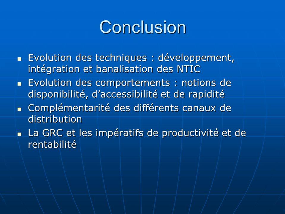 Conclusion Evolution des techniques : développement, intégration et banalisation des NTIC Evolution des techniques : développement, intégration et ban