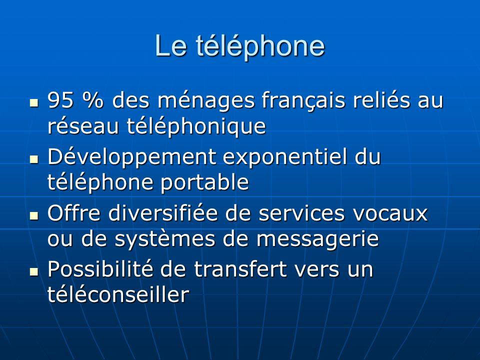 Le téléphone 95 % des ménages français reliés au réseau téléphonique 95 % des ménages français reliés au réseau téléphonique Développement exponentiel