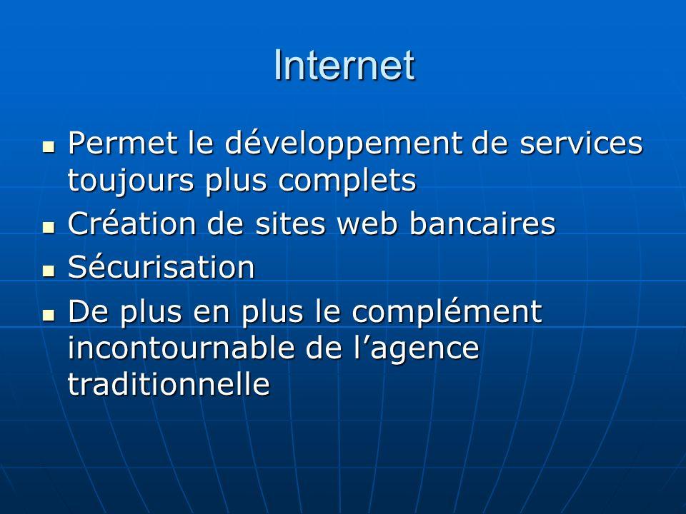 Internet Permet le développement de services toujours plus complets Permet le développement de services toujours plus complets Création de sites web b