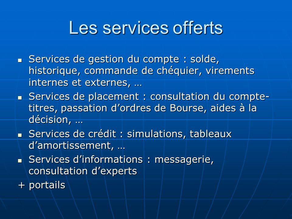 Les services offerts Services de gestion du compte : solde, historique, commande de chéquier, virements internes et externes, … Services de placement